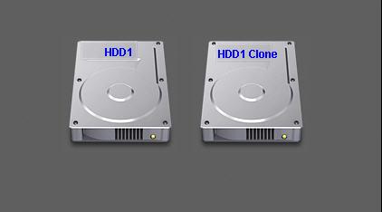 mac drive clone