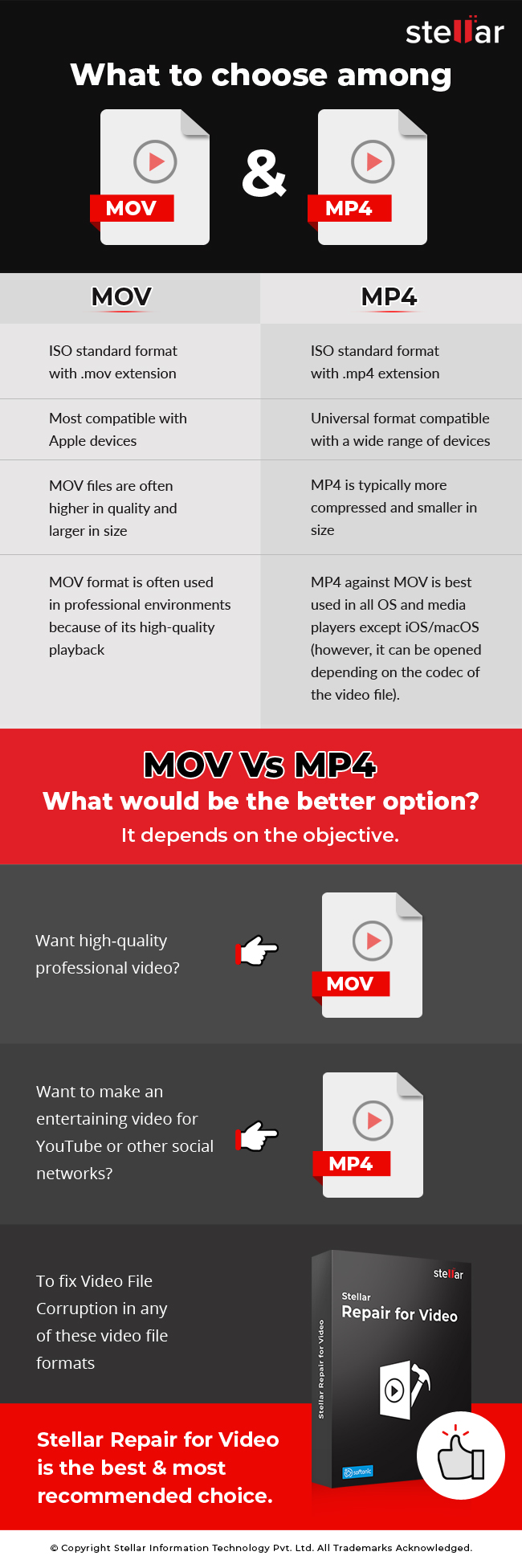 What to choose among MOV & MP4 – Best Choice?