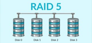 Recover data from RAID 5