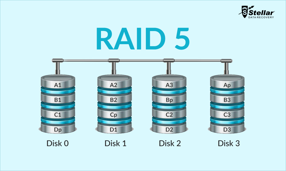 Solved How To Recover Data From Damaged Raid 5 Array