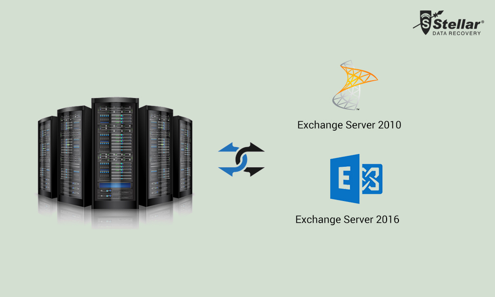 Exchange 2010 to 2016 Migration with Exchange Admin Center