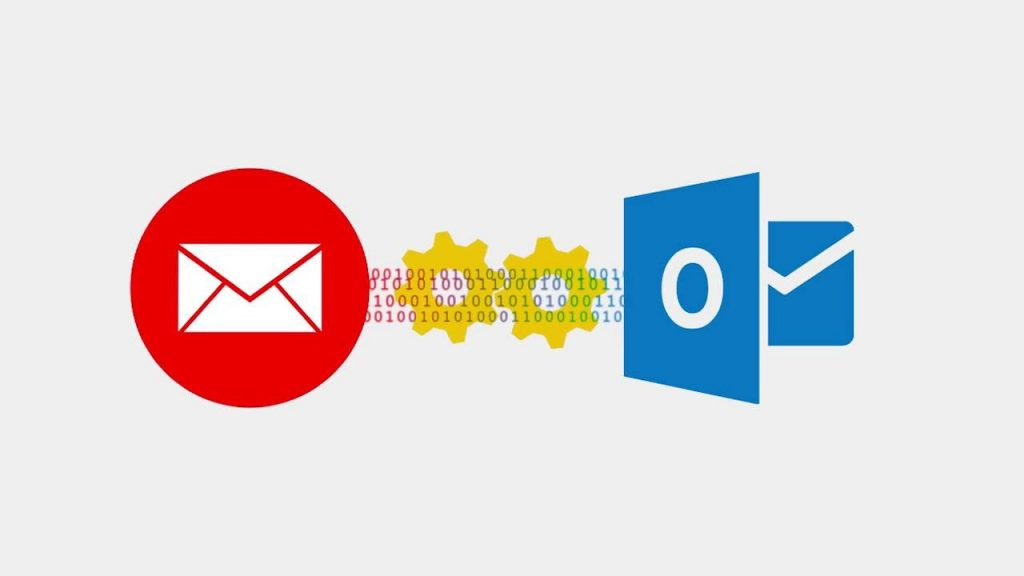 How do I convert GroupWise Mailboxes to MS Outlook?