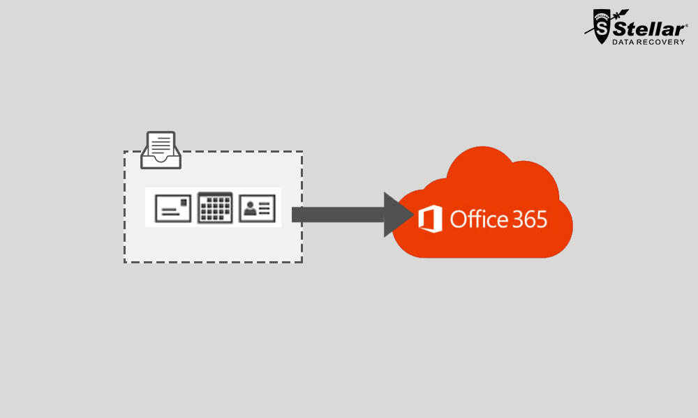 Hybrid Migration - Migrate Exchange Mailboxes to Office 365