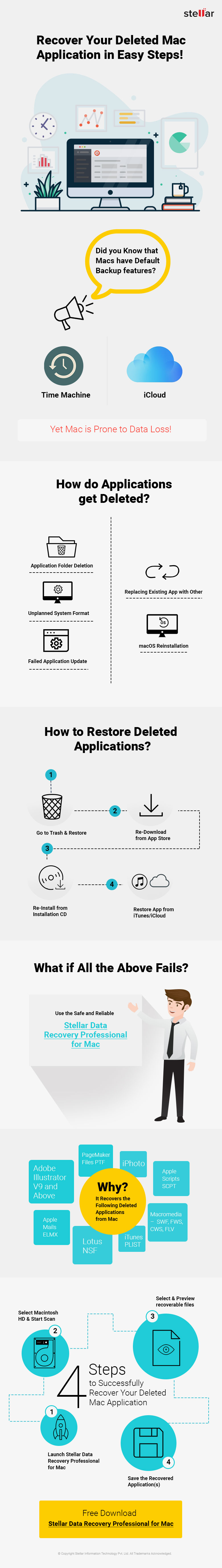 How to Recover Deleted Applications from Mac Hard Disk Drive