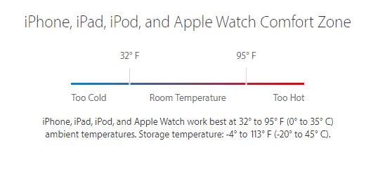 ideal temperature range of iOS devices