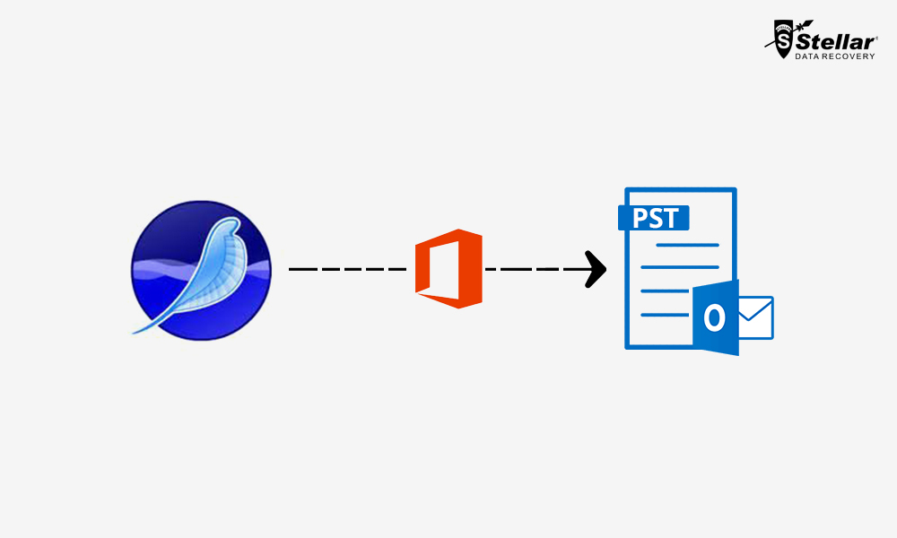 Export SeaMonkey Mail to Microsoft Outlook PST using Office 365
