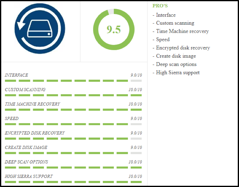 Stellar Mac Data Recovery - MacSoft