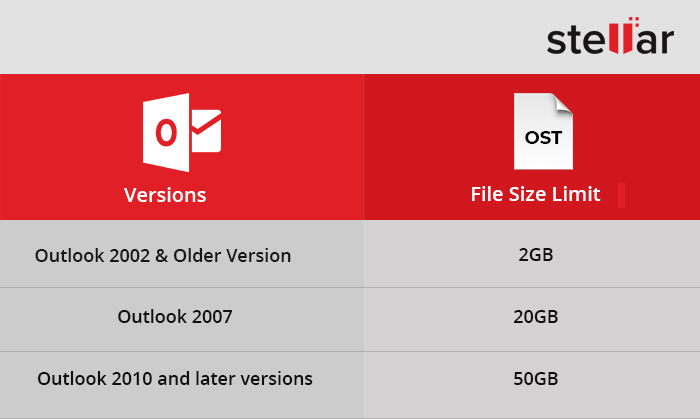 How to view OST file in Outlook 2007/ 2010/ 2013/ 2016 / 2019