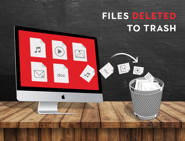 How to Delete and Undelete Files on Mac