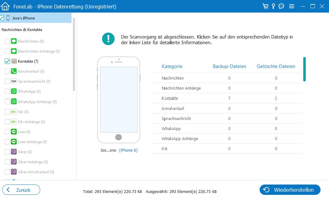 FoneLab - iPhone Datenrettung Software