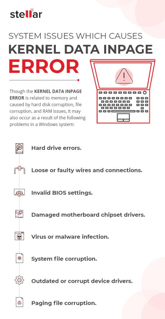 kernel_data_inpage_error windows 8.1 fix