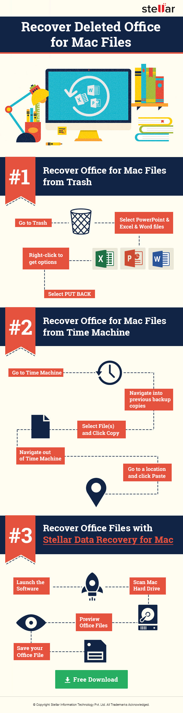 How to Recover Deleted Office for Mac Files from your Computer