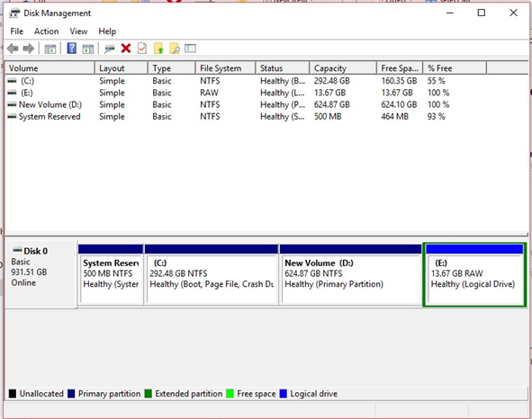 Disk Management tool