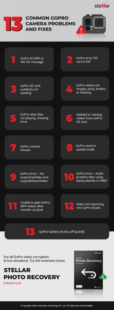 Top 13 Common GoPro camera problems and Fixes