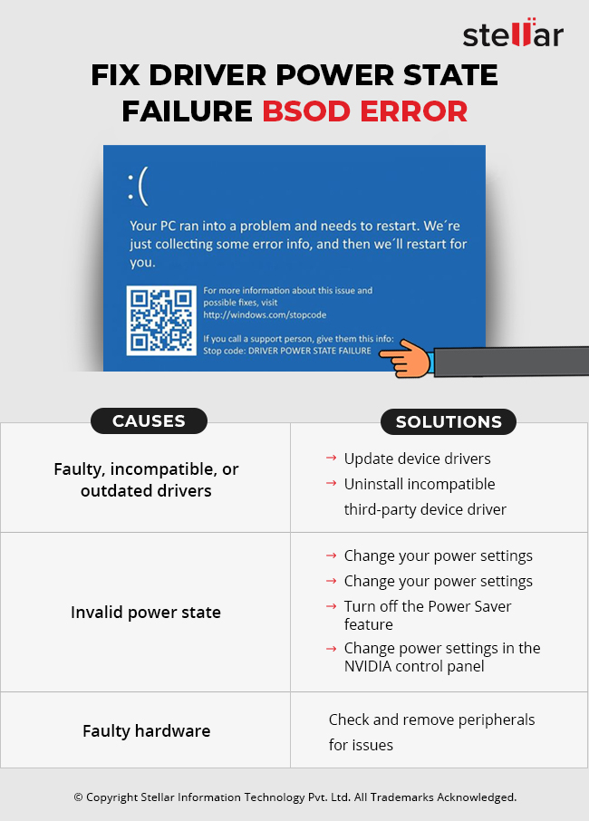 fix-driver-power-state-failure-error