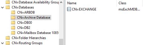 CN-Databases