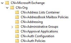 CN-Microsoft Exchange