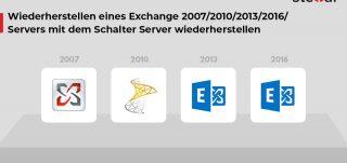 Wiederherstellen eines Exchange 2007/ 2010/2013/2016/ Servers mit dem Schalter Server wiederherstellen