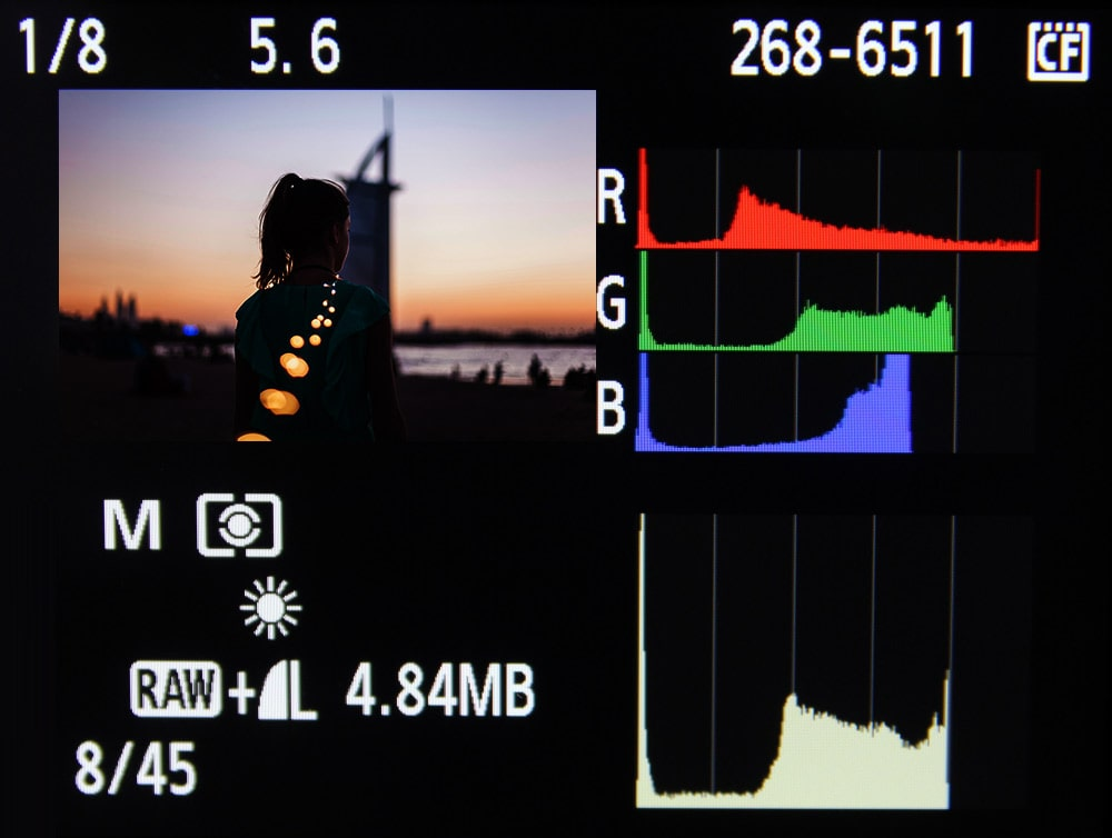 Histogram of an image in Canon DSLR
