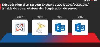 Récupération d'un serveur Exchange 2007/ 2010/2013/2016/ à l'aide du commutateur de récupération de serveur