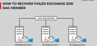 Recover Failed Exchange 2016 DAG Member