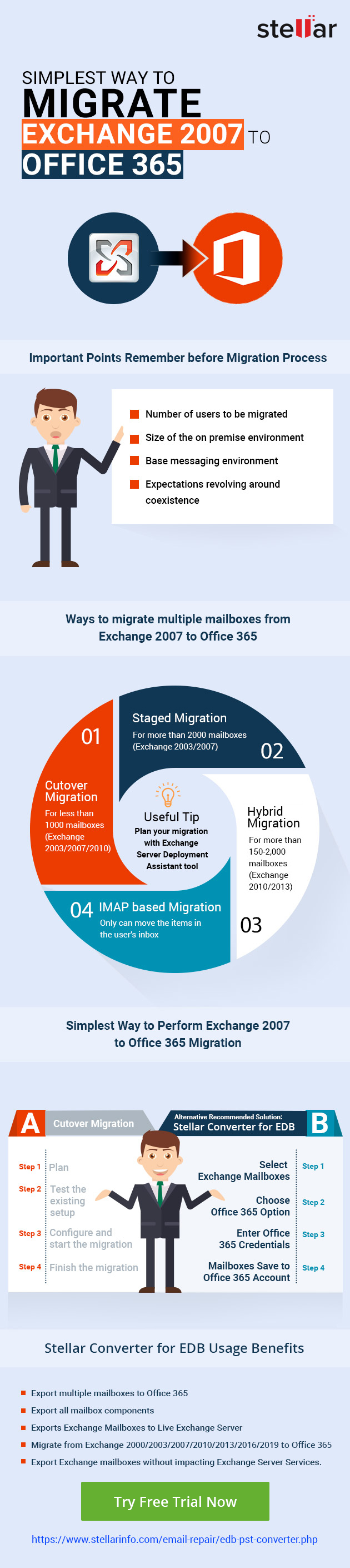The simplest way to migrate Exchange 2007 to Office 365