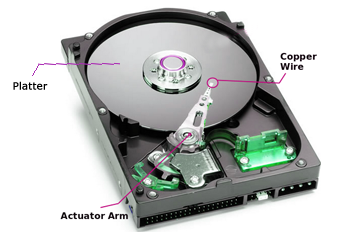 hard-disk-drive-failure-recovery