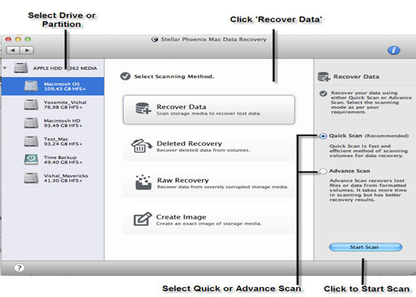 Unmounted Mac data recovery